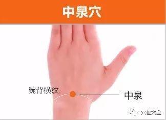 【经络图解】奇经外穴51个高清穴位图