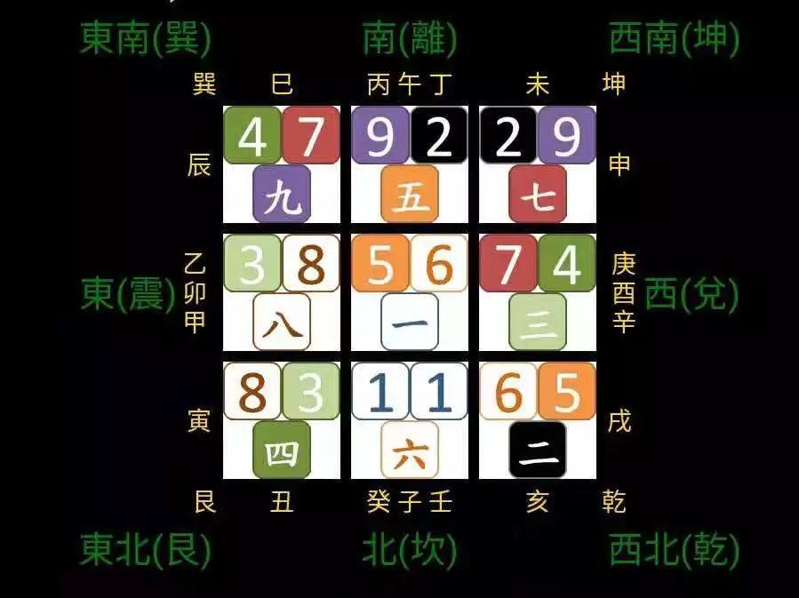 林智雄:谈刘罗锅祖坟里的数字能量