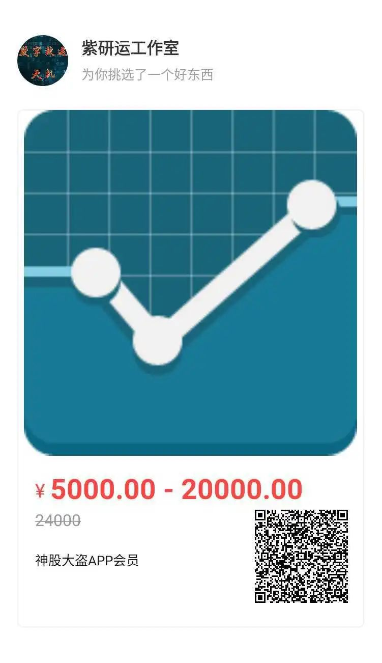 把数字能量用于选股,一年赚四倍!
